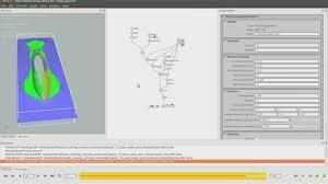 cmiVFX 发布 Naiad 视频教程
