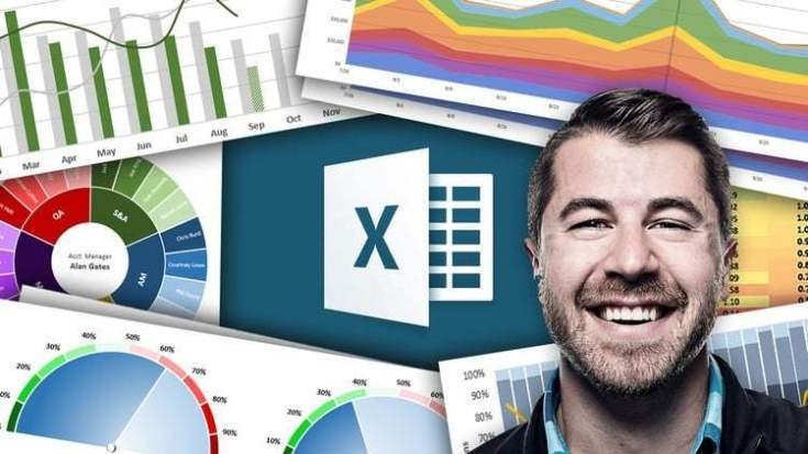 Microsoft Excel - Data Visualization Excel Charts Graph
