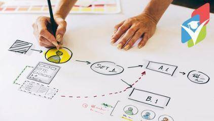 Process Mapping: The Practical Guide to Process Flowcharts