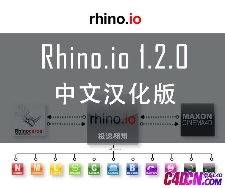 C4D导入Rhino 3dm文件的插件汉化版_C4D汉化插件