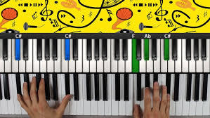 The Ultimate Piano Chords Course - for Piano Keyboard
