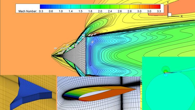 Mastering Ansys CFD (Level 1)