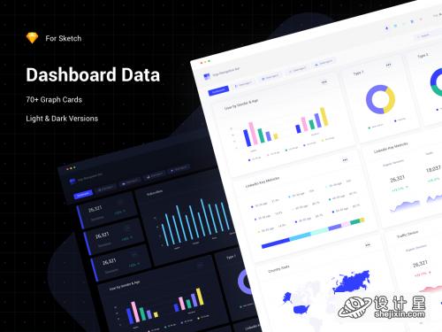 Data Visualization Dashboard UI Kit 数据可视化仪表板UI套件