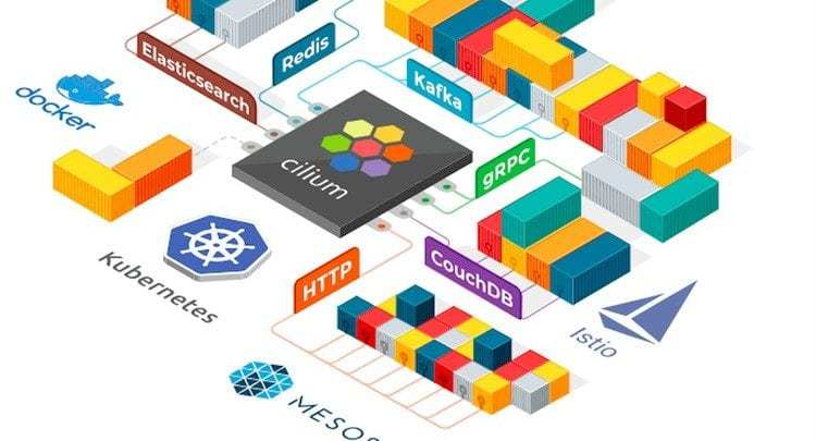 Containers Kubernetes-Cilium N-W Policy+Spinnaker Delivery