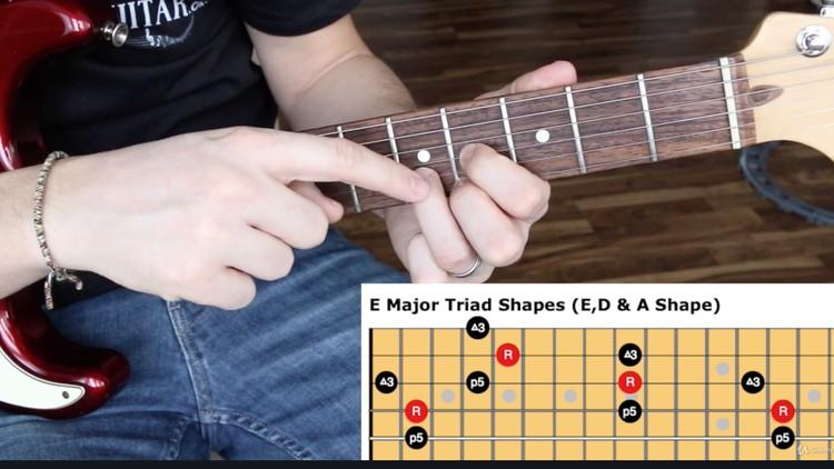 Practical Music Theory 101 For Guitar