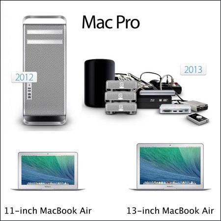 苹果系列产品3D模型合集 Apple Mac Library-3D模型