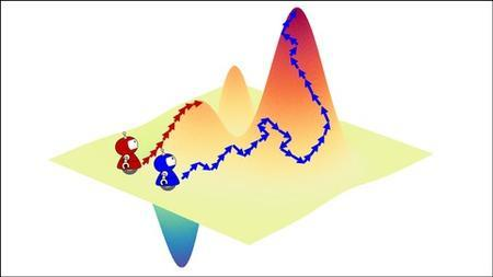 Hill Climbing And Simulated Annealing Ai Algorithms