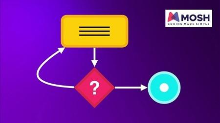 Code with Mosh The Ultimate Data Structures Algorithms: Part 3