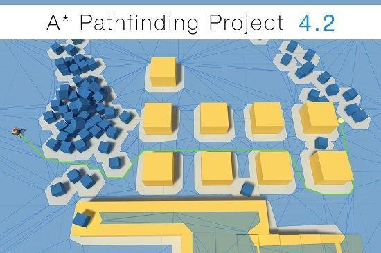Unity强大的自动寻路系统 Unity Asset - A Pathfinding Project Pro v4.2.15
