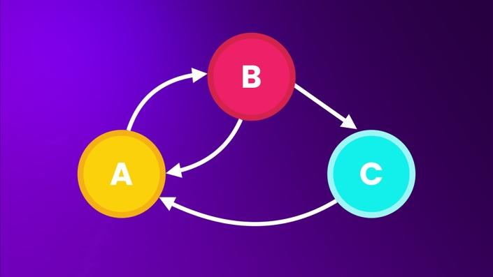 The Ultimate Data Structures & Algorithms Course