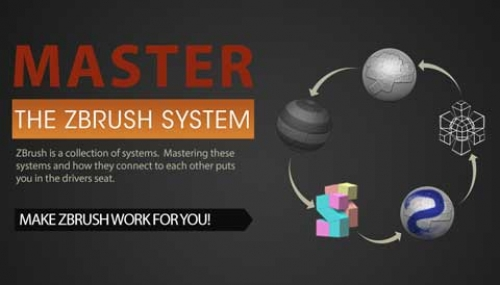 ZBrush Certification Course