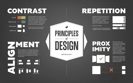 视觉设计平面设计的基础︰ 核心原则Graphic Design Basics: Core Principles for ...